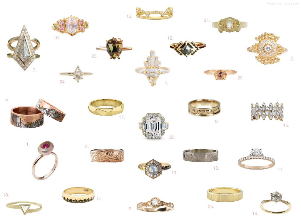 Bridal jewelry: for him and for her